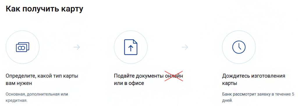 подача документов в газпромбанк онлайн невозможна