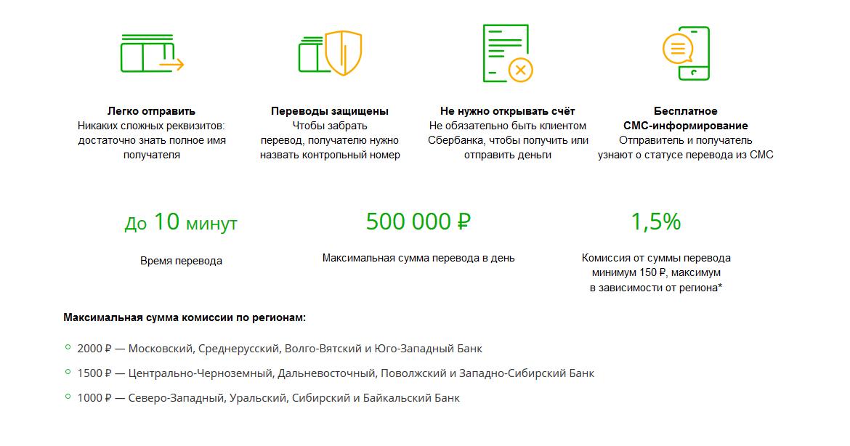 Сбербанк колибри перевод по России 1